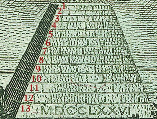 La th orie illuminati for Chiffre 13 illuminati