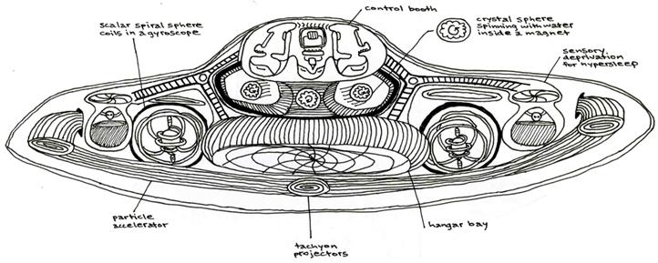 UFO schematics