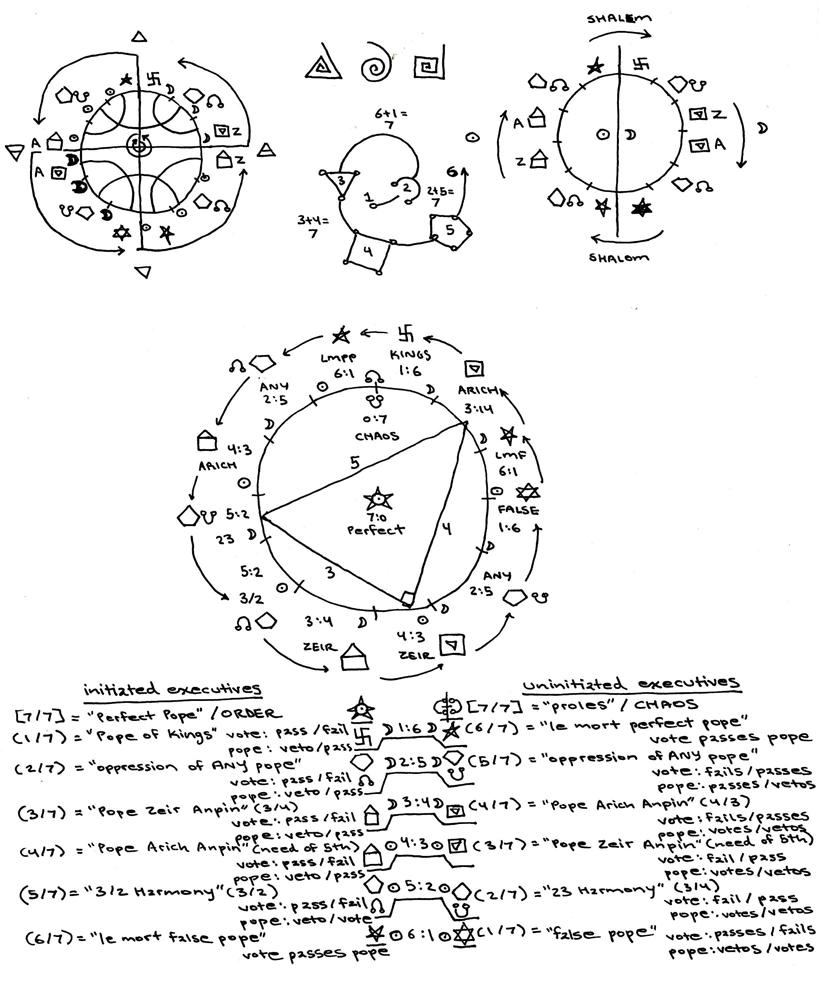seasonsofPopes www benpadiah com view topic the lemurian calendar on 3 5 lemorian template
